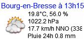 Observations météo de Bourg-en-Bresse